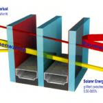 energiesparverglasung